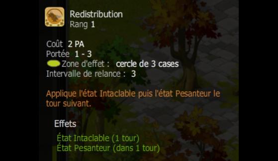Redistribution - Dofus