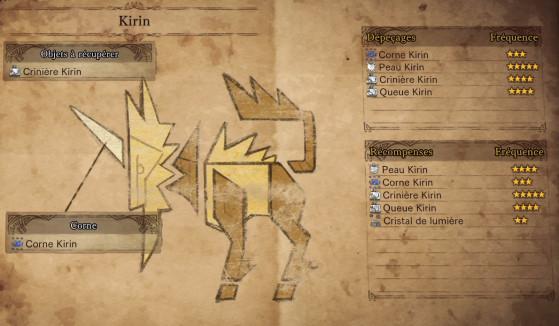 Butin Novice - Monster Hunter World
