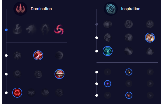 Runes pour Kai'Sa ADC - League of Legends