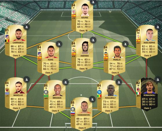Rome - FIFA