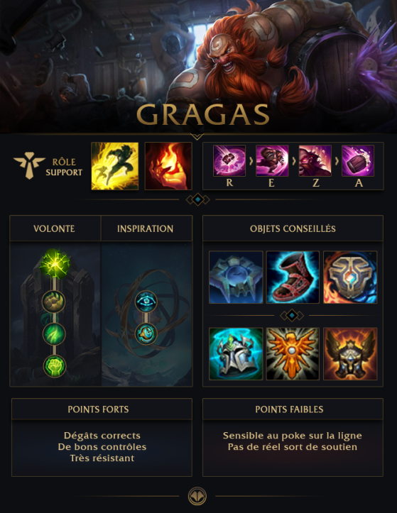 Build pour Gragas Support - League of Legends