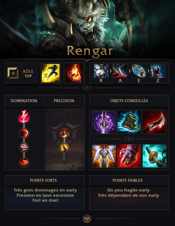 Build pour Rengar Top - League of Legends