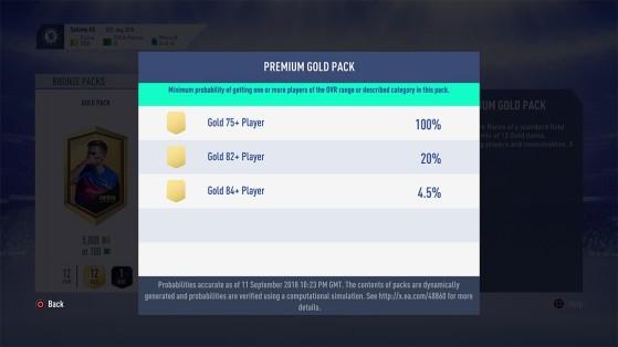 Probabilités pour un pack Premium Or - FIFA