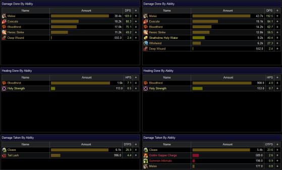 Comparatif de deux Guerriers Fureur sur un même combat - WoW : Classic