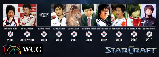Onze éditions, onze victoires sud-coréennes. - Starcraft 2