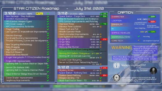 Star Citizen : Mise à jour hebdo de la Roadmap - 31 juillet 2020