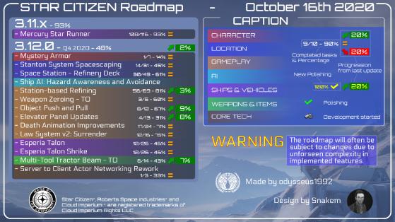 Star Citizen : Mise à jour hebdo de la Roadmap - 17 octobre 2020