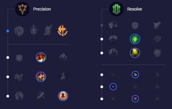 Runes pour Renekton Top - League of Legends